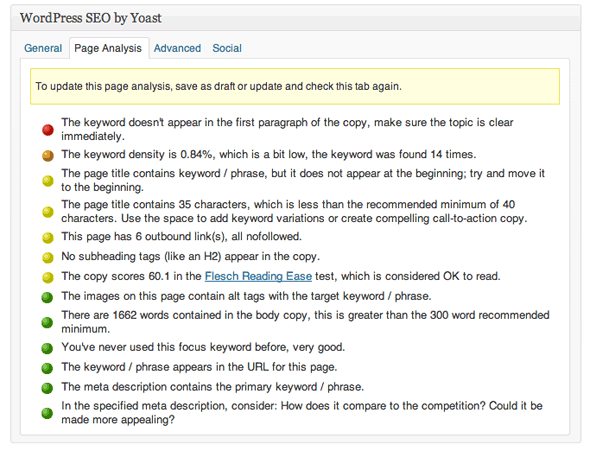 seo-page-analysis-yoast