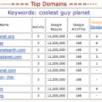 Averaging Top 10 Across the Search Engines