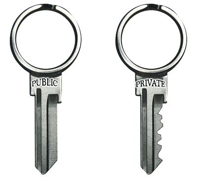 ssh-keys